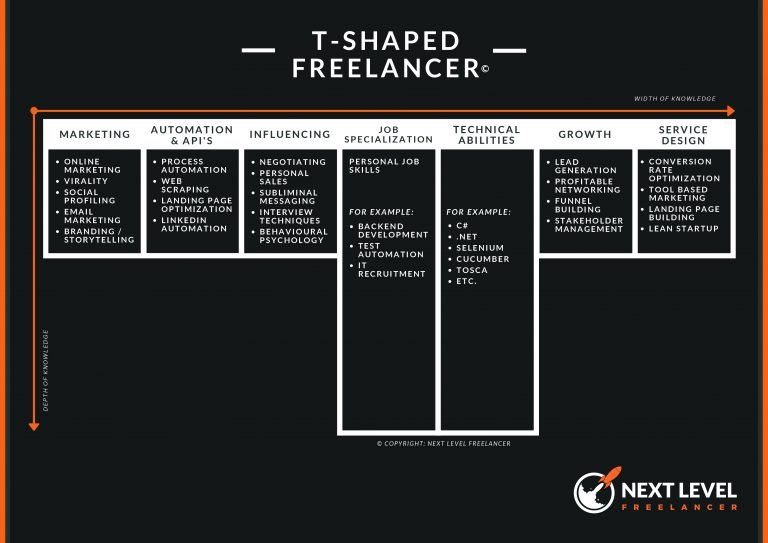 t-shaped_freelancer